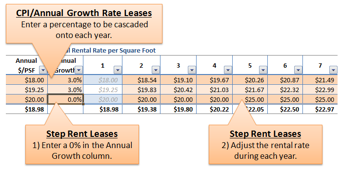 Rent Roll Unit Mix Real Property Metrics Inc